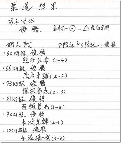 柔道2015