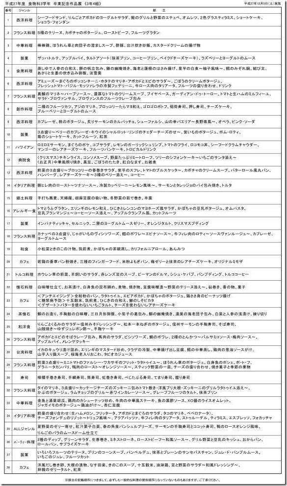 H27献立表(3-4)