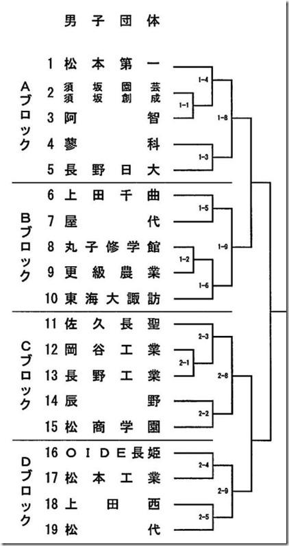 柔道男子団体