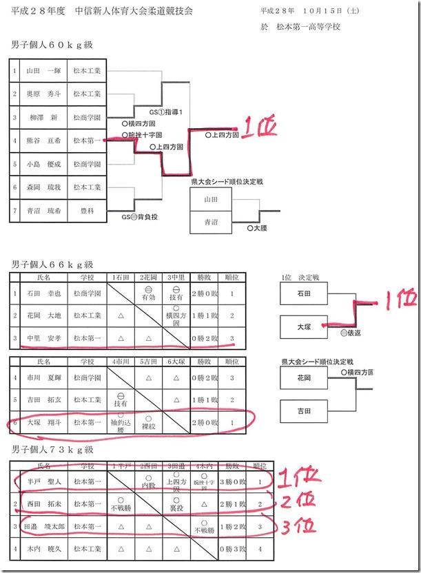 柔道60-73