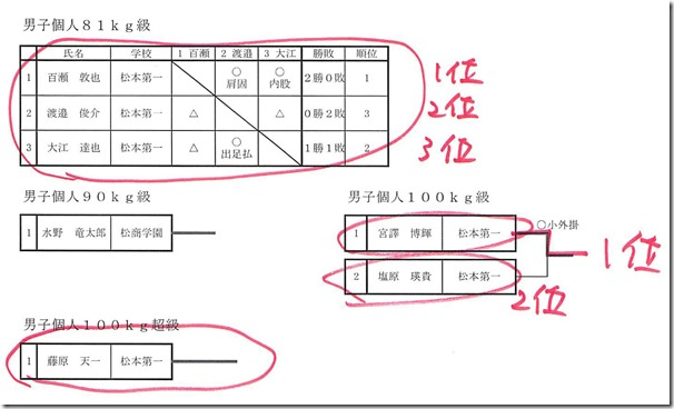柔道81-100