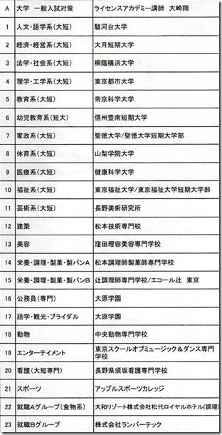 3学年進路ガイダンス(志望理由書・小論文講座・就職模擬面接)