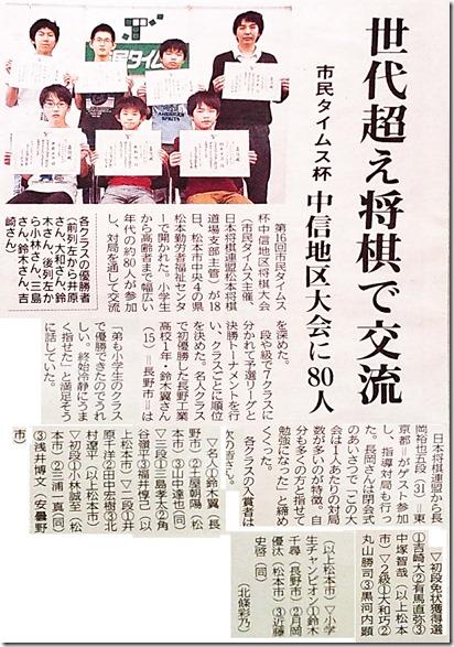 市民タイムス杯6月19日付