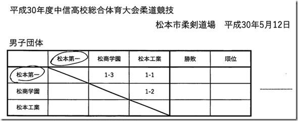 柔道団体2018