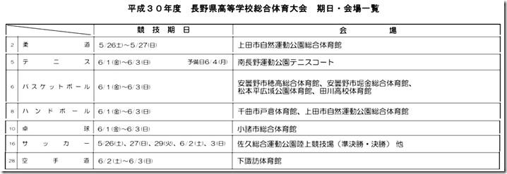 県総体会場2018
