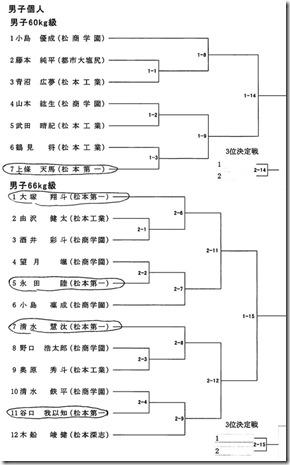 柔道60-66-2018
