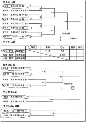 柔道73-100 2018